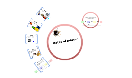 Copy of states of matter