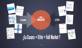 "Copy of Caso 1: ""La Caserita"" - ""Elite"""