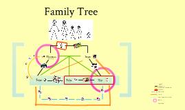 Odunlami Family Tree - Systems Theory