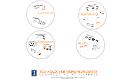 TEC Overview 2013 May 02