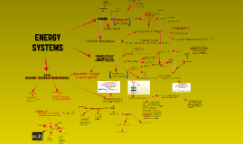 Copy of Energy Systems