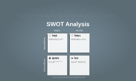 Cópia de SWOT Analysis