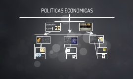 Copy of POLITICAS ECONOMICAS