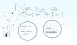 Copy of UACM- Ingeniería de Software