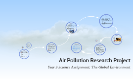 Air Pollution Research Project