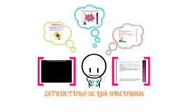 Copy of Estructura de los discursos
