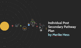 Individual Post Secondary Pathway Plan