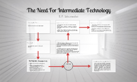 The Need For Intermediate Technology