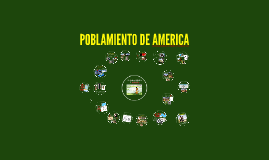 Copy of EL POBLAMIENTO DE AMERICA