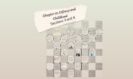 Chapter 10: Infancy and Childhood