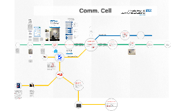 Comm. Cell