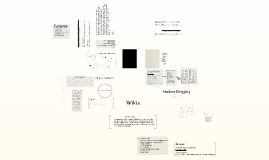 Copy of Web 2.0 in the classroom