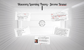 Copy of Copy of Discovery Learning Theory - Jerome Bruner