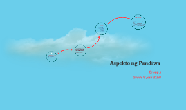 Copy of Perpektibong Katatapos