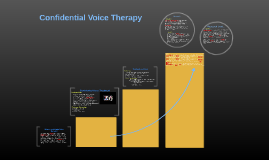 Confidential Voice Therapy