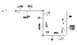 Copy of Jesuit Campus Evolution