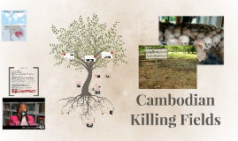 Copy of Cambodian Killing Fields