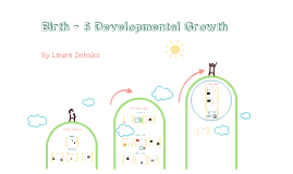 Birth-6 Developmental Growth