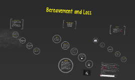 Copy of Breavement and Loss