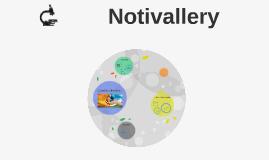 Notivallery