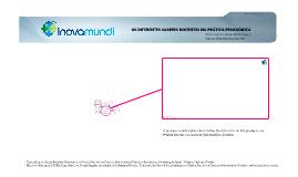 Inovamundi- Diferentes Saberes Docentes na Prática Pedagógica