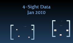 4-Sight Jan 2010