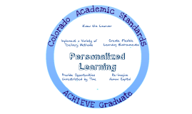 Copy of Personalized Learning Overview