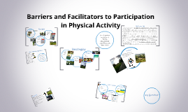 Copy of Barriers and Facilitators to Participation in Physical Activ