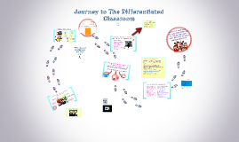 Copy of Journey to the Differentiated Classroom