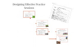 Copy of Designing Effective Practice Sessions