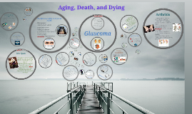 Copy of Preparing for Aging, Death, and Dying