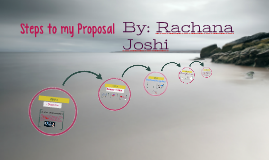 Steps to my Proposal