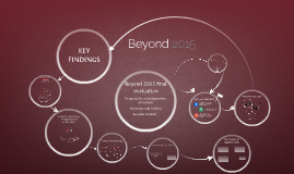 Beyond 2015 - Evaluation