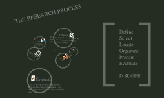 Copy of Research Process
