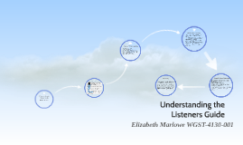 Copy of Understanding the Listeners Guide