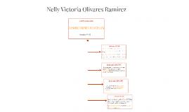 Copy of Copy of Nelly Victoria Olivares Ramírez