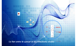 Le lien entre le cancer et les infections virales