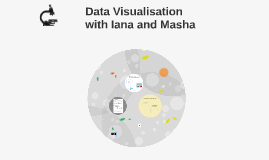 Data Vis by Iana and Masha