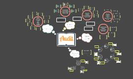 Copy of AUDIT Mindmap