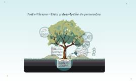 Copy of Pedro Páramo - Lista y descripción de personajes