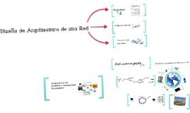 Copy of ccna1 cap1