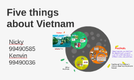 Five things about Vietnam