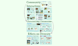 Community Ecology, Chapter 54