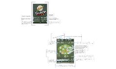 IScore App