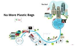 Copy of Plastic Bags
