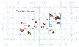 Youtubers Review