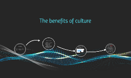 The benefits of culture