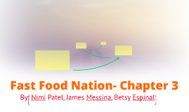 Fast Food Nation- Chapter 3