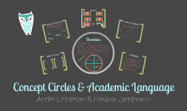 Concept Circles & Academic Language
