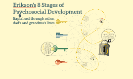 Erikson's 8 stages of life!!!